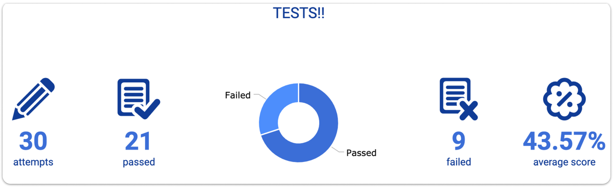 info_tests_rdy.png